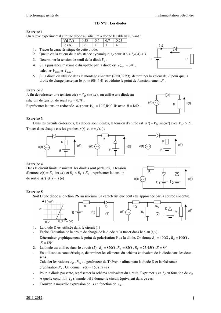 Les diodes Exercice 1 Un relevé expérimental sur une diode