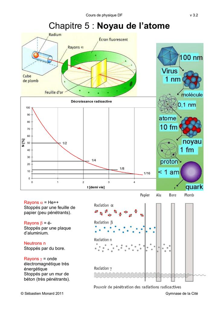 Chaîne radioactive. ✓ MATH : Effectuer des calculs numériques Lénergie dégagée par le bombardement dHiroshima est de 6,3 × /times × 10 13 J.