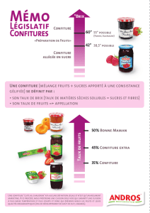 Une confiture - Andros Restauration