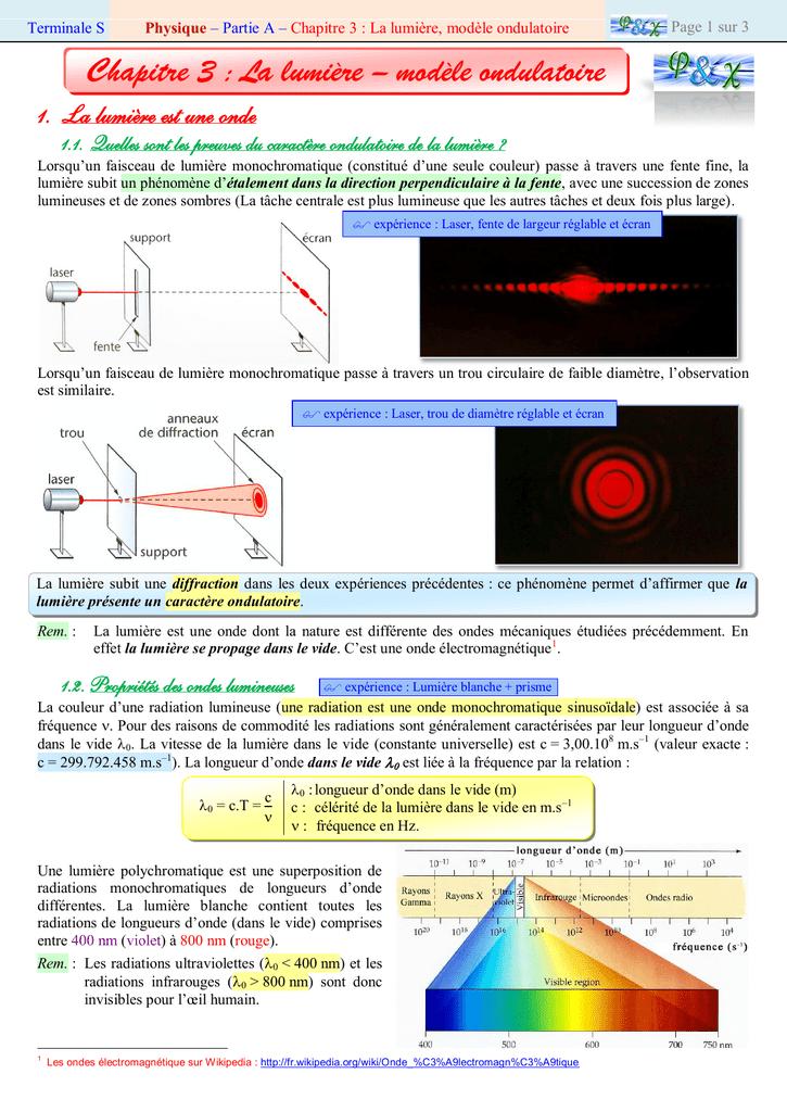 tache centrale de diffraction