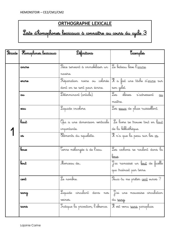 Liste d`homophones lexicaux à connaître au cours du cycle 3