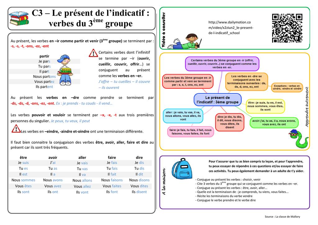 C3 Le Present De L Indicatif Verbes Du 3 Groupe