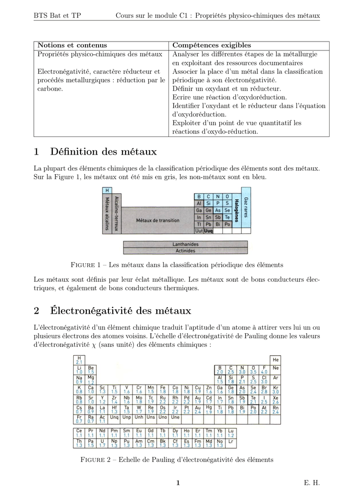 1 d u00e9finition des m u00e9taux 2  u00c9lectron u00e9gativit u00e9 des m u00e9taux