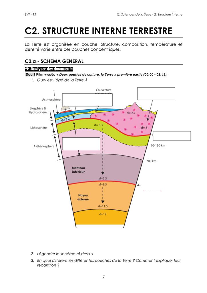 C2 Structure Interne Terrestre