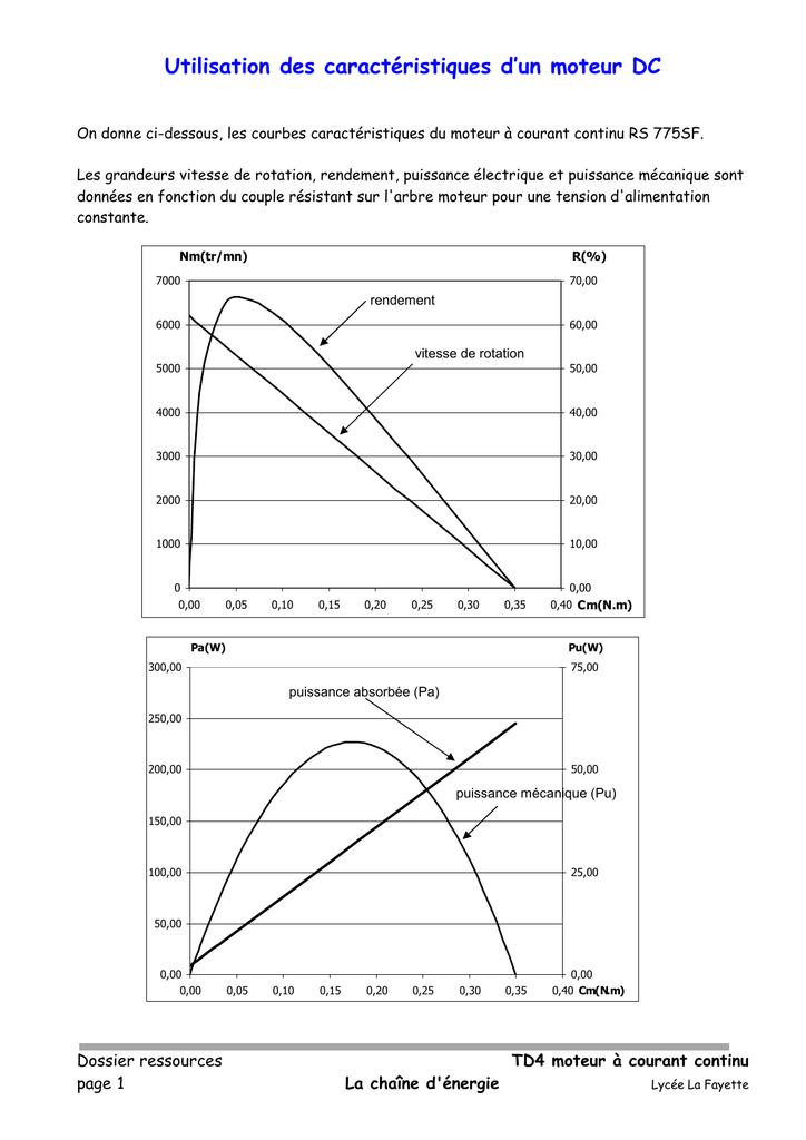 moteur courant continue pdf