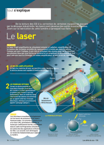 laser - TechMania