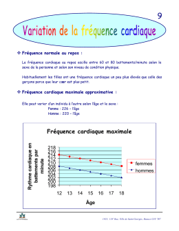 Fréquence cardiaque maximale