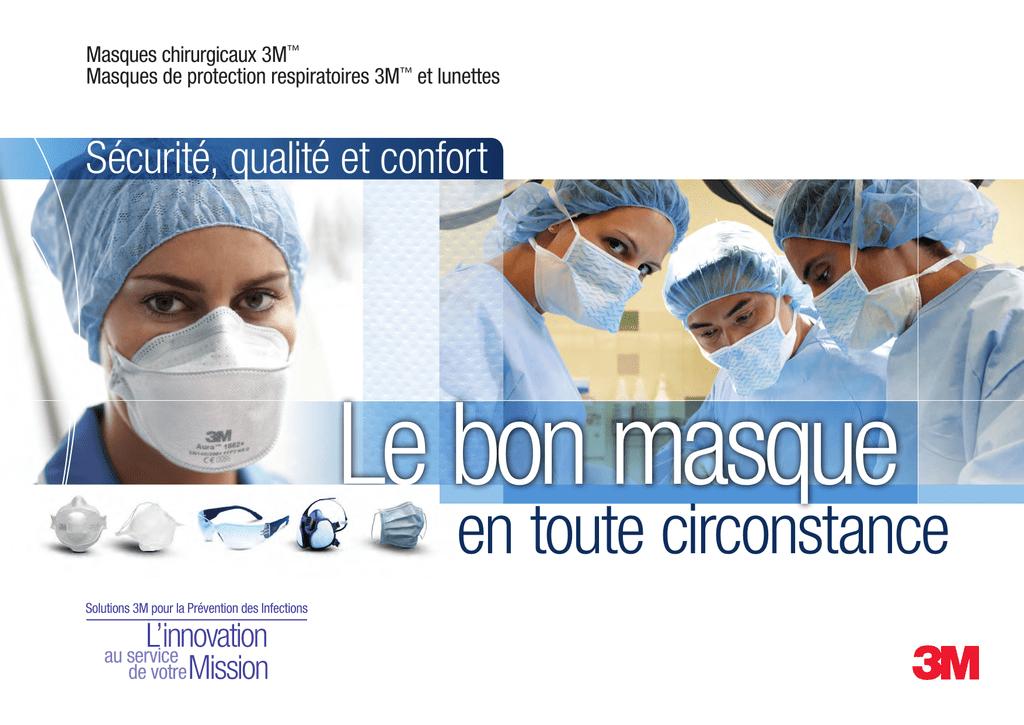 masque chirurgical de protection respiratoire