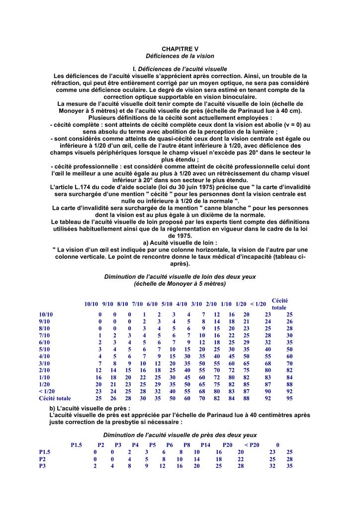 ECHELLE PARINAUD TÉLÉCHARGER