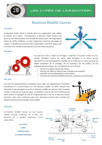 Business Modèle Canvas