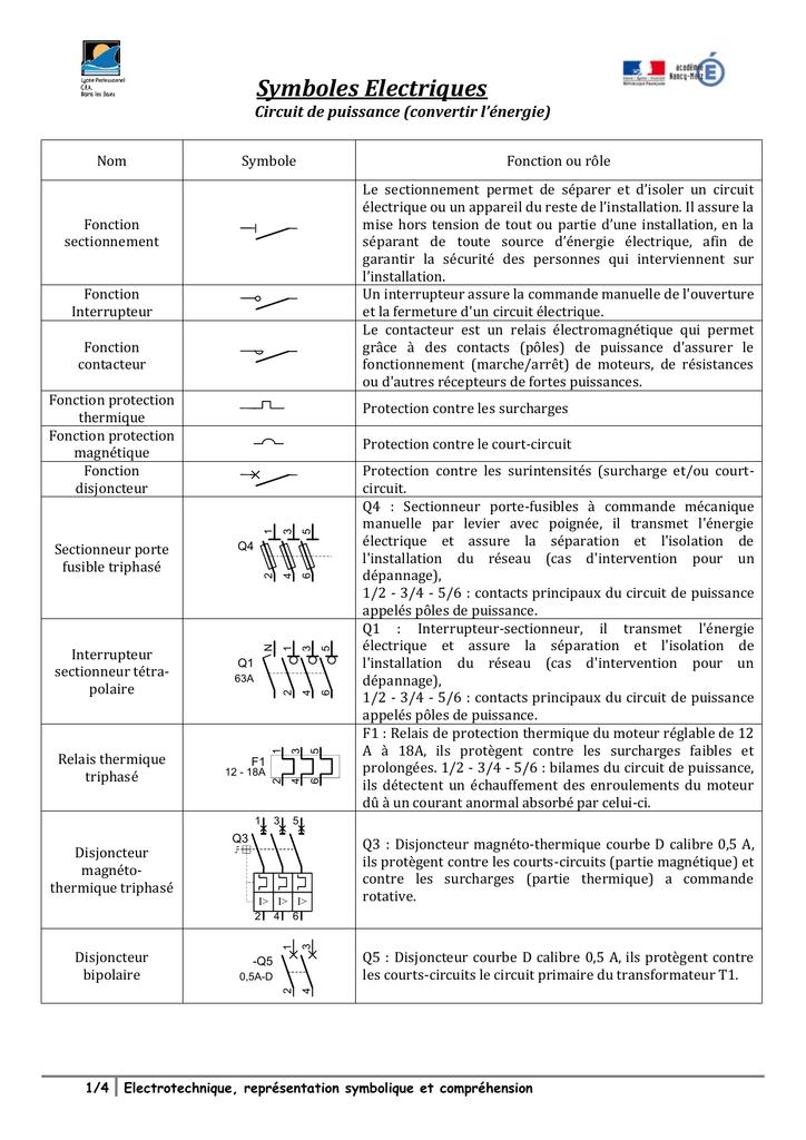 disjoncteur thermique 5a