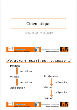 cinematique - SFA Poitiers