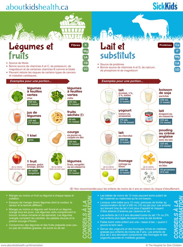 MB-LANHUA B/éb/é Contenant Alimentaire Infantile Fruits Poitrine De Lait Bo/îte De Rangement Cong/élateur Plateau Bac /à L/égumes Orange