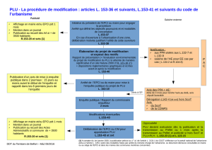 PLU - La procédure de modification : articles L. 153
