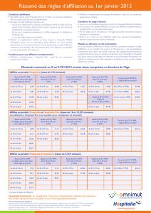 Carte Europeenne Dassurance Maladie Omnimut.Juillet 2016