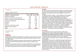 analyse de tableau - Campus