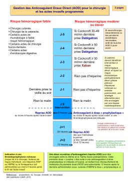 Gestion des Gestion des Anticoagulants Oraux Directs (AOD)