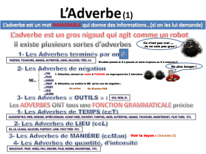 L`Adverbe (2) - Droit de regard