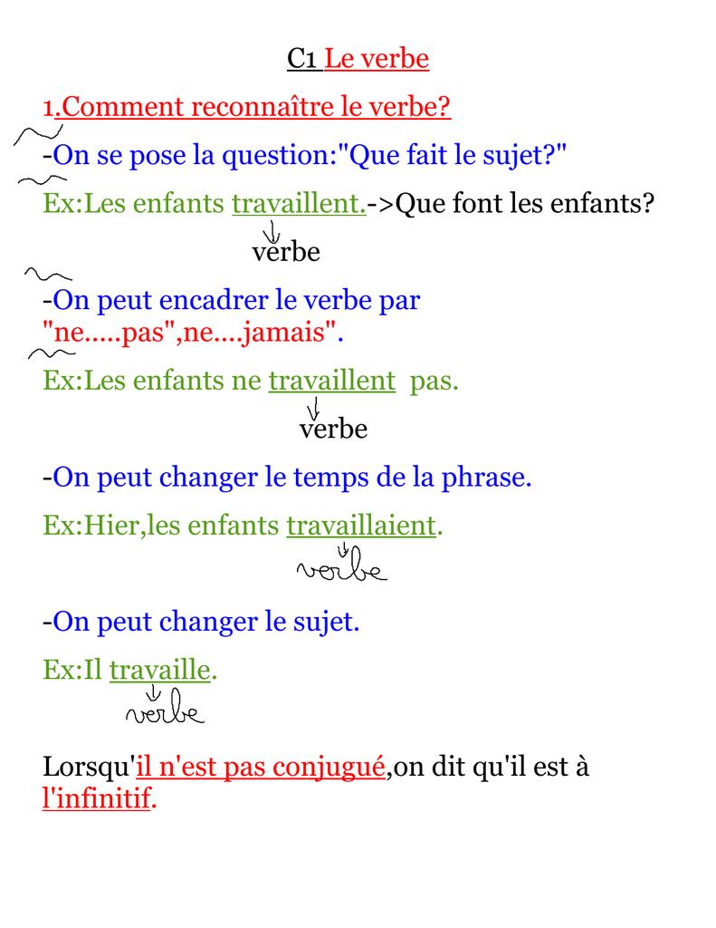 C1 Le Verbe 1 Comment Reconnaitre Le Verbe