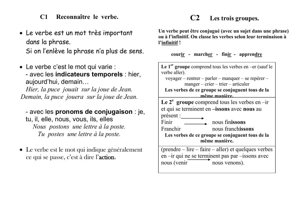 C1 Reconnaitre Le Verbe Le Verbe Est Un Mot Tres Important Dans