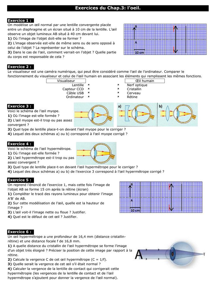 Exercices du Chap.3  l`oeil. a39c354e3cbd