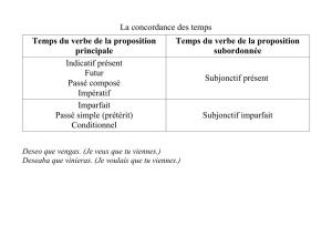 La Conjugaison Espagnole Ces Tableaux Recapitulatifs Sont
