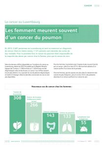 faits sur la datation d'un cancer