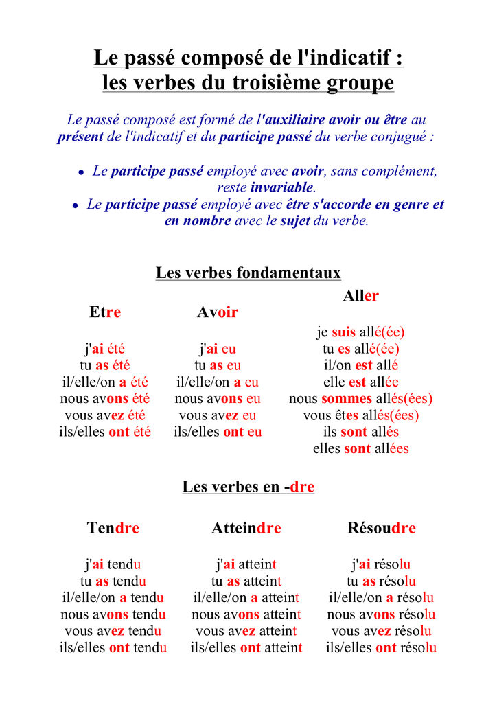 Passe Compose Indicatif Verbes Du 3eme Groupe