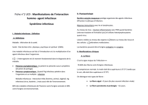 Fiche n°2 UE9 : Manifestations de l`interaction homme