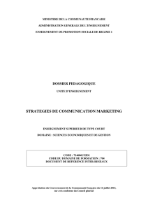 strategies de communication marketing