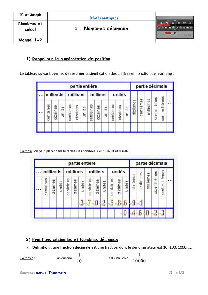 1 Nombres Decimaux Maths Au College Page D Index