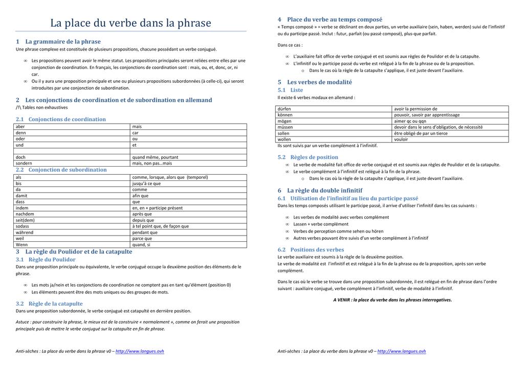 Test De Lasus Zenfone 6 Catapulte Audacieuse Et Autonome