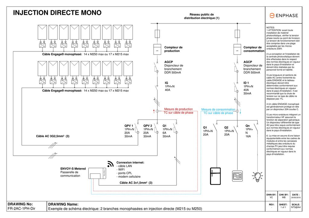 Comment fonctionne la datation de radiocarbone simple