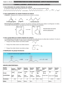 Ch. 11. Résumé. TRANSFORMATIONS EN CHIMIE ORGANIQUE