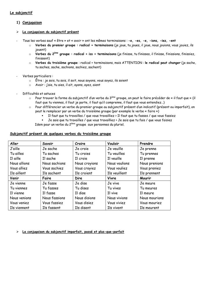 Le Subjonctif 1 Conjugaison Subjonctif Present De Quelques Verbes