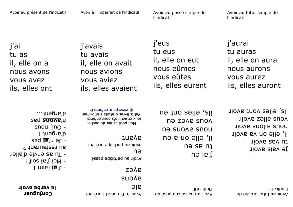 Les Tableaux De Conjugaison Du Verbe Avoir Pour