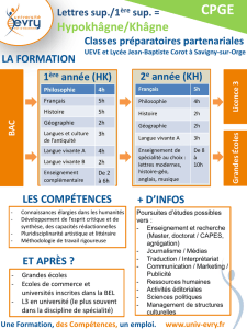 Poster synthétique CPGE littéraire – 2016-2017