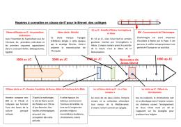 La Frise Chronologique De La Rome Antique