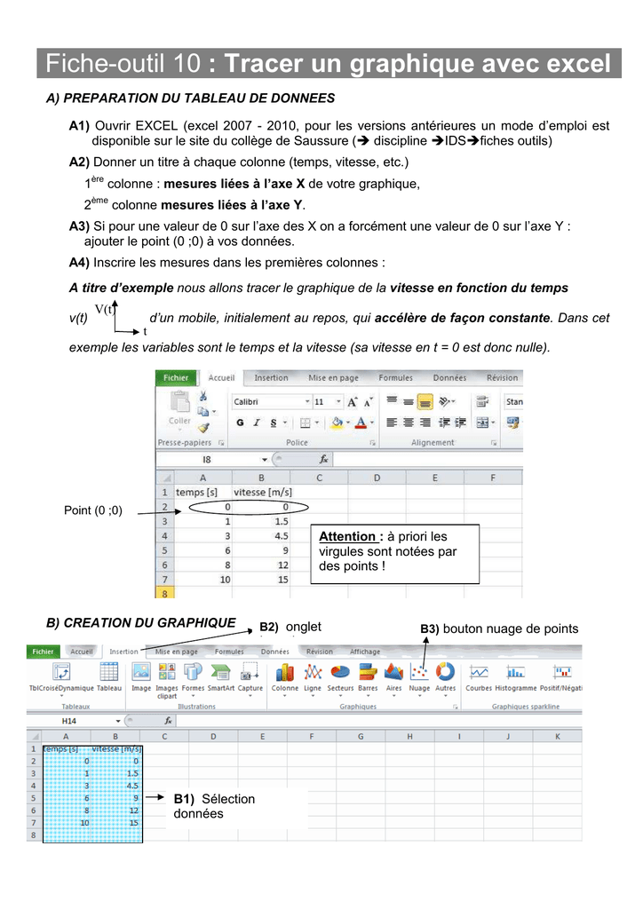 Tracer Un Graphique Avec Excel 2007 2010