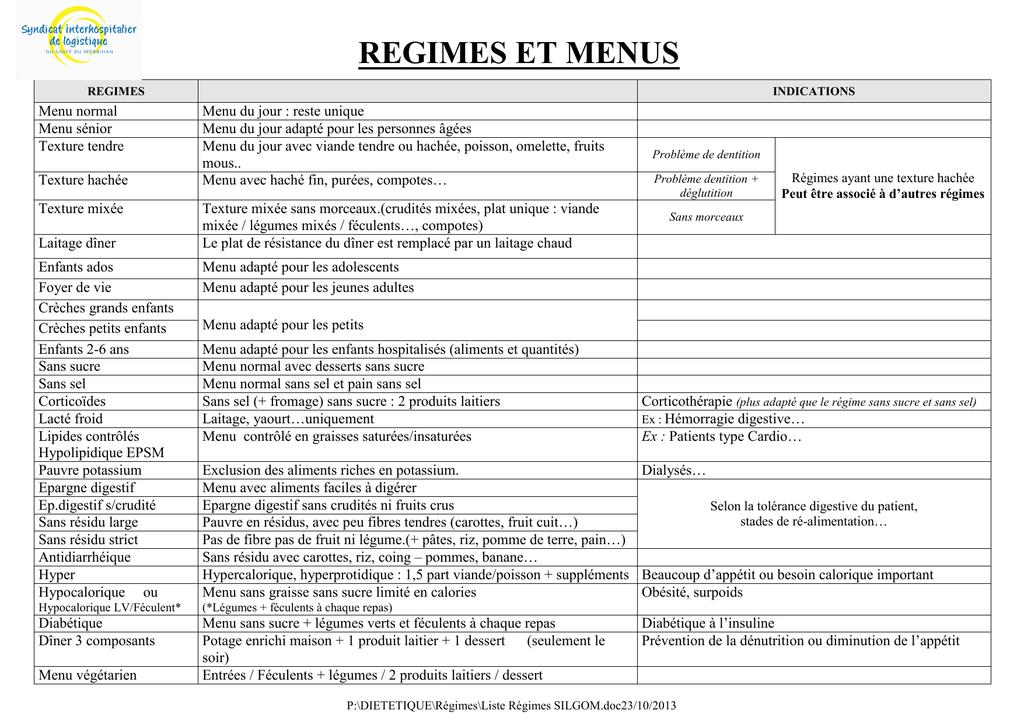 menu de regime diabetique
