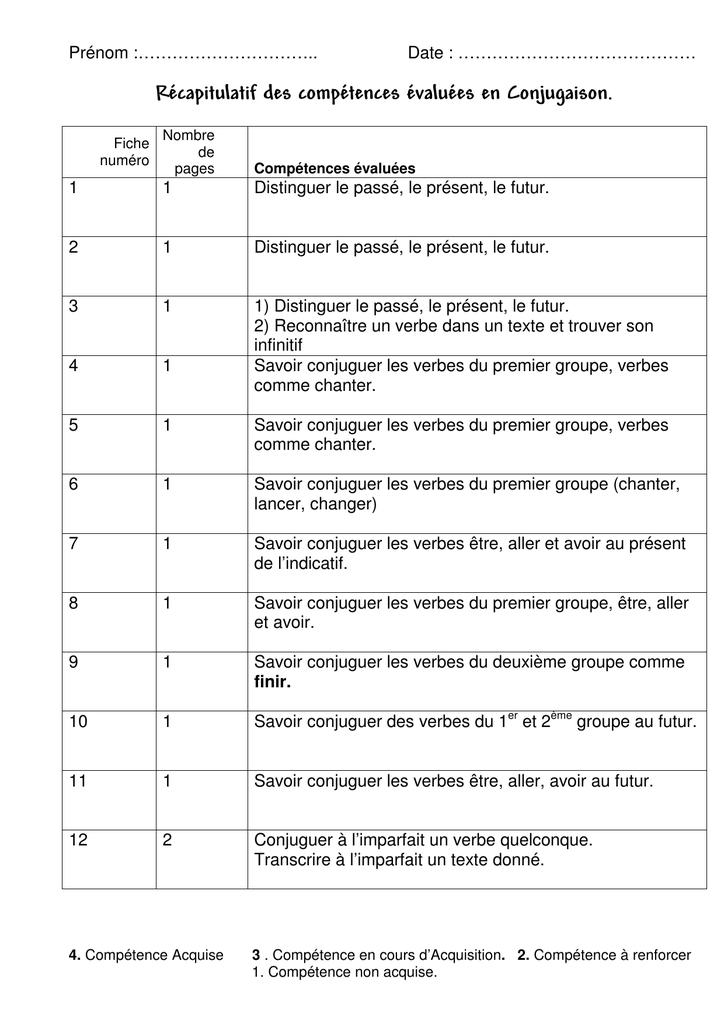 Recapitulatif Des Competences Evaluees En Conjugaison
