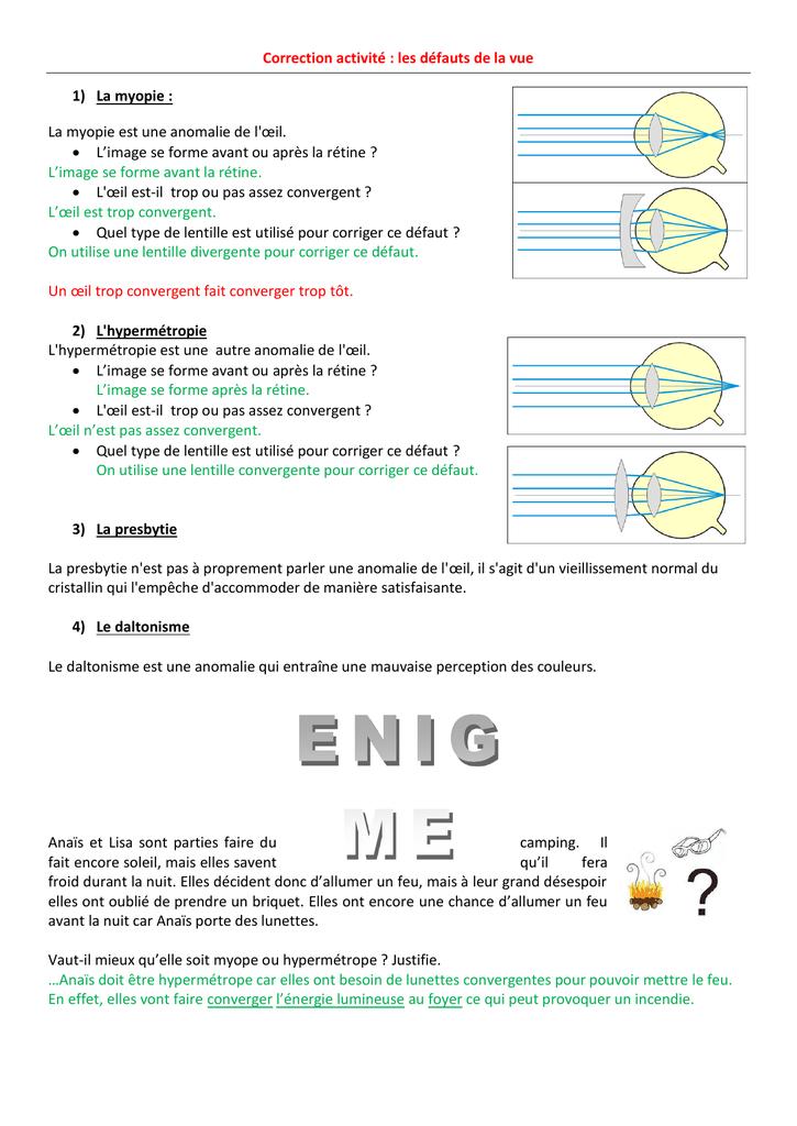 Correction activité   les défauts de la vue 1) La myopie   La myopie 60ce00a37cb6