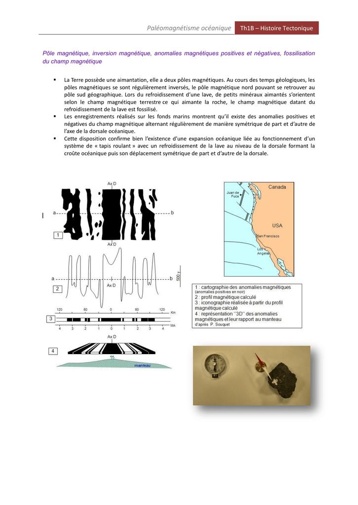 paleomagnetisme datant ne DotA 2 ont basé compétences Matchmaking