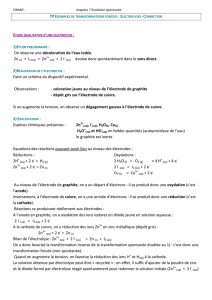 Correction TP chimie Electrolyse