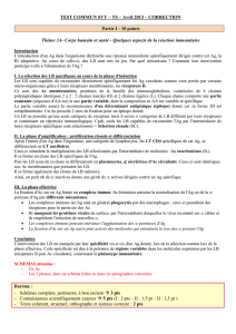 TEST COMMUN SVT – TS – Avril 2013 – CORRECTION Partie I