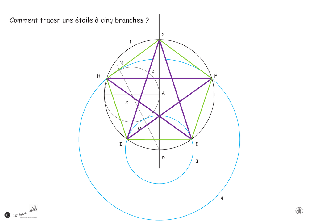 Remarquable Comment tracer une étoile à cinq branches ZG-92
