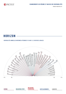 horizon - Pictet Perspectives