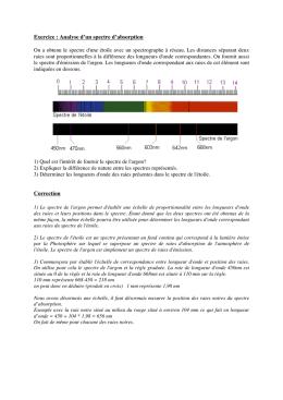 devoirs seconde : les spectres
