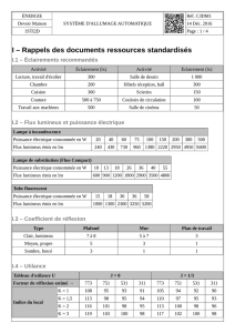I – Rappels des documents ressources standardisés