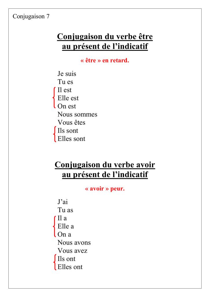 Conjugaison Du Verbe Etre Au Present De L Indicatif Conjugaison Du